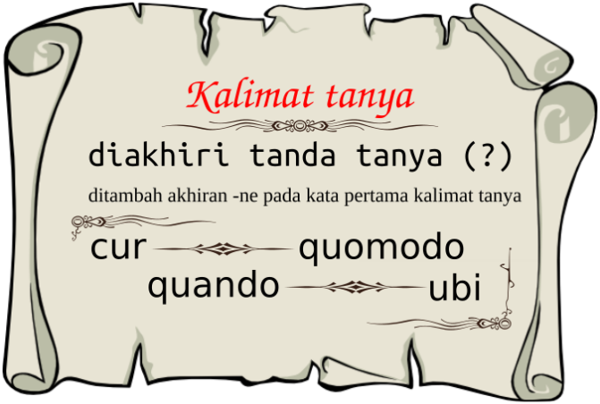 Kalimat Tanya dalam Bahasa Latin
