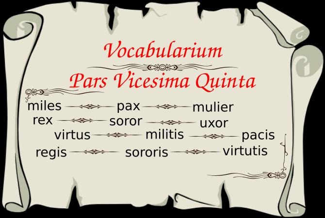 Vocabularium Pars Vicesima Quinta