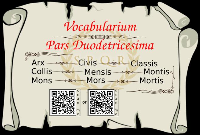 Vocabularium Pars Duodetricesima